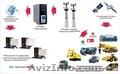 Автоскан-GPS: система мониторинга и охраны транспорта - Изображение #4, Объявление #527104